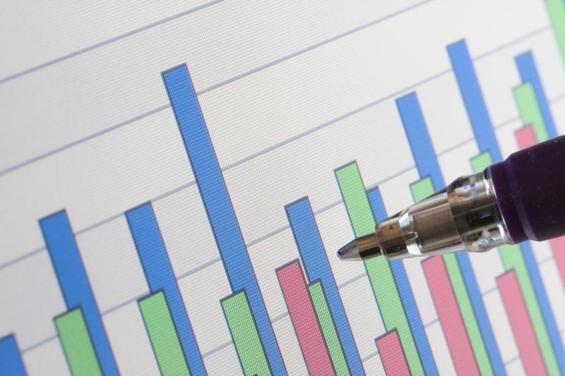 graf över marknadsandelar